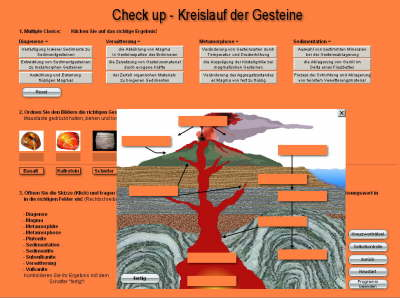Kreislauf Der Gesteine Der Kreislauf Der Gesteine